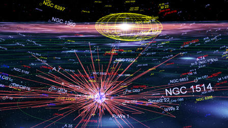 A 3D atlas of the universe