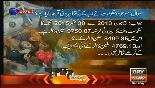 Inside story of PML-N's loan taking policy