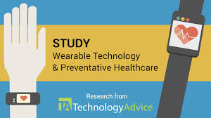 Wearable Technology & Preventative Healthcare