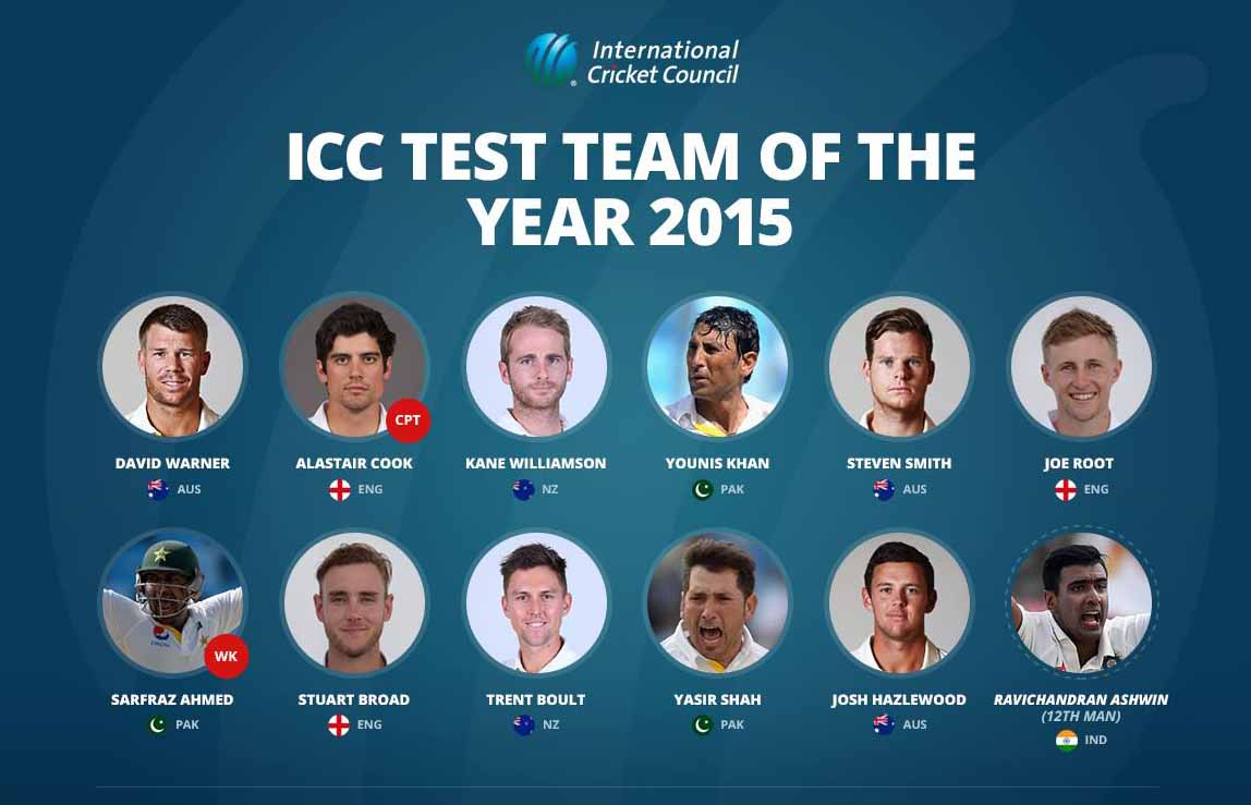 ICC Test Team of the year