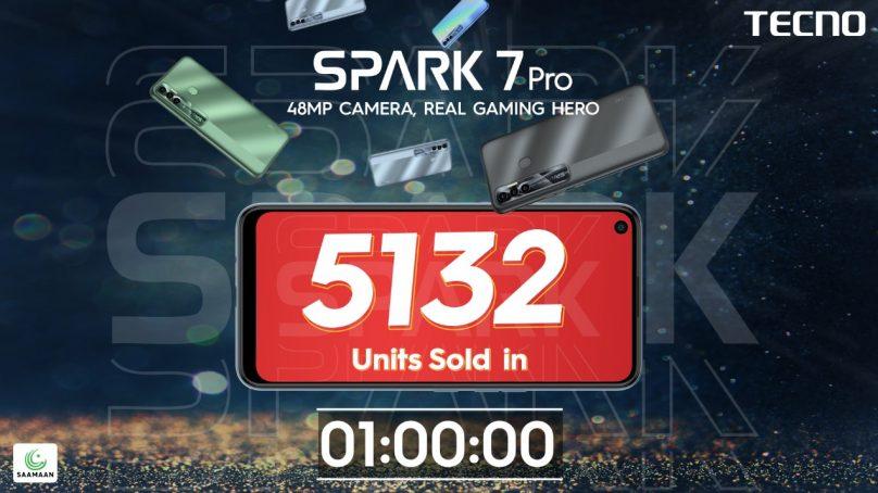 The new TECNO Spark 7 Pro marks historic sale records