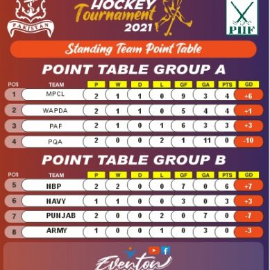 point table 389x389