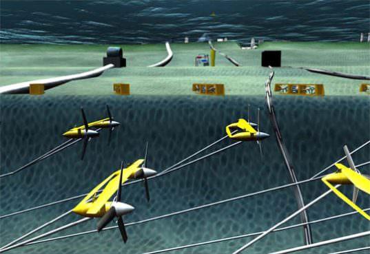 Can underwater ocean turbines provide clean energy?
