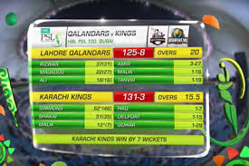 Fall of wickets of Lahore Qalandars Vs Karachi kings in PSL Pakistan Super League