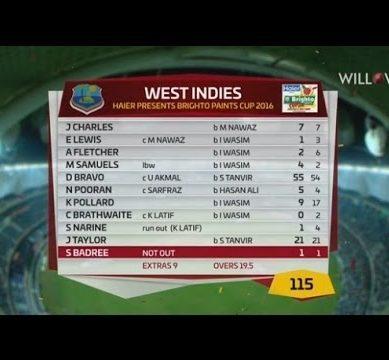 Pakistan vs West Indies 2016 1st T20 – Scorecard