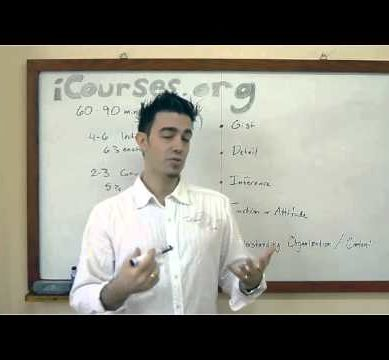 Tips and strategies on TOEFL iBT Listening Section | www.i-Courses.org