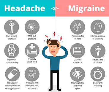 The-difference-between-a-migraine-and-headaches-NEW
