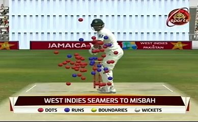 4th Day-Test: Misunderstanding Between Misbah And Sarfaraz