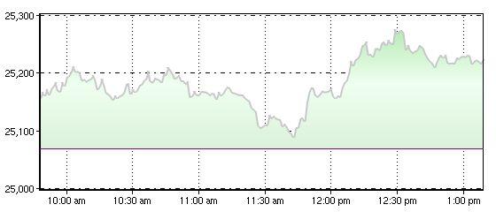 graph-29030811