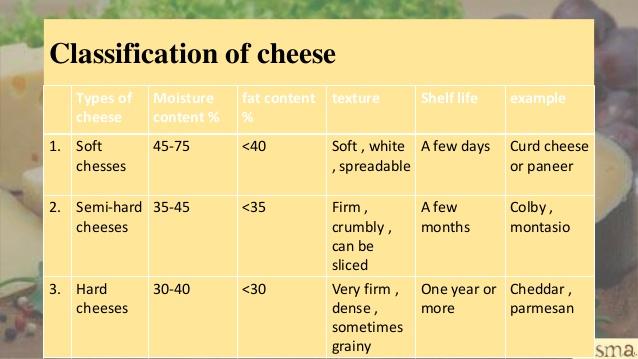 cheese-making-5-638