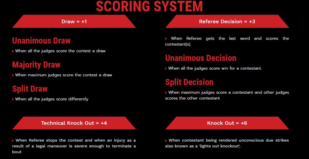 SBL-Scoring-System