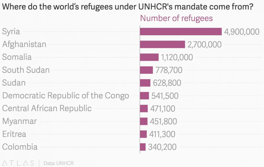 atlas_refugees