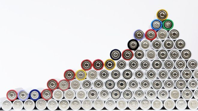 How zinc batteries can solve the problem of energy storage