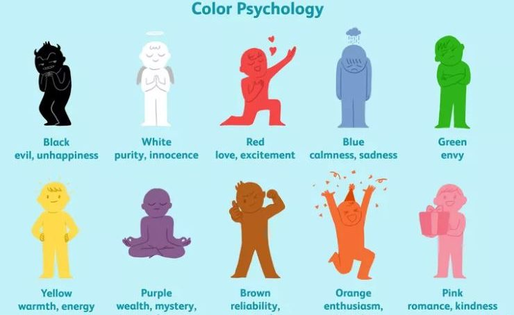 Color Psychology: The dramatic effect of colors on moods and emotions