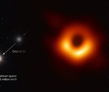 What is a black hole (and could the Earth fall into one?)