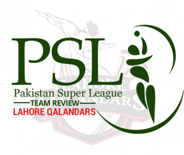 Lahore Qalandars – Team Review 2020