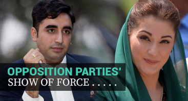 Opposition parties' show of force