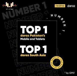 realme Pakistan ranked the Top 1 smartphone in Daraz 11 11 Sale