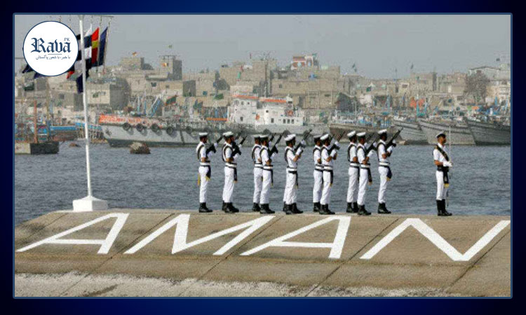 Peace In Indian Ocean Region & Prevailing Geo-Strategic Situation